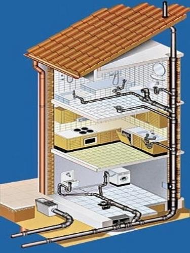 Канализация одноэтажного частного дома своими руками